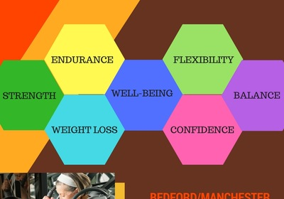 Being physically active can achieve