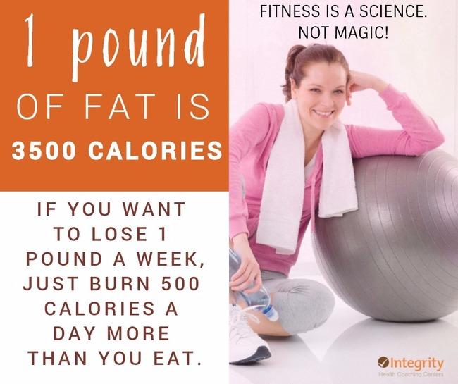 Eat clean diet cooler 2 meal plan